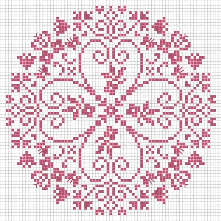 95dcde4e9e9 mandala kruissteek patroon Gratis mandala borduurpatronen ...