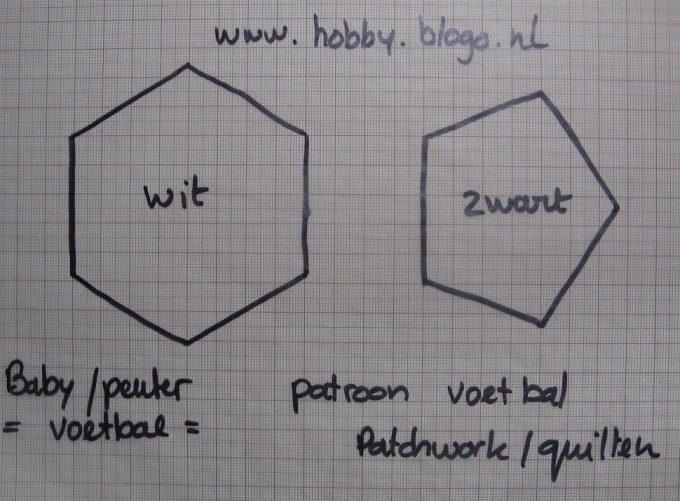 patchwork voetbal quilten patroon zeshoek vijfhoek