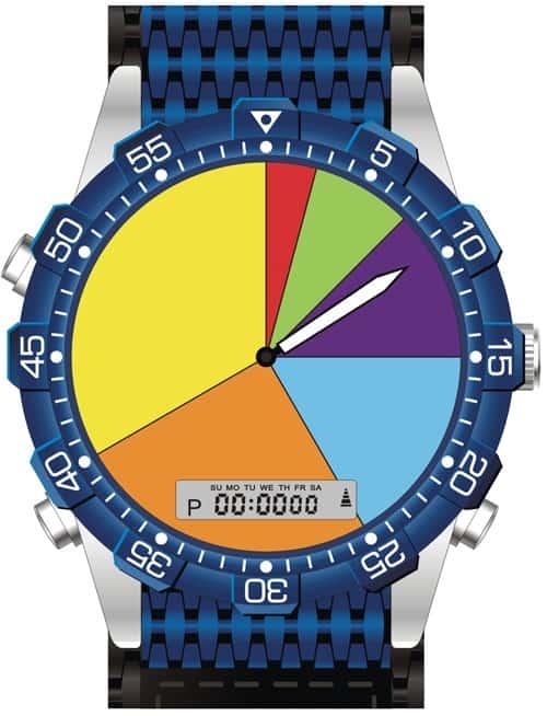 kleurenklok horloge 1