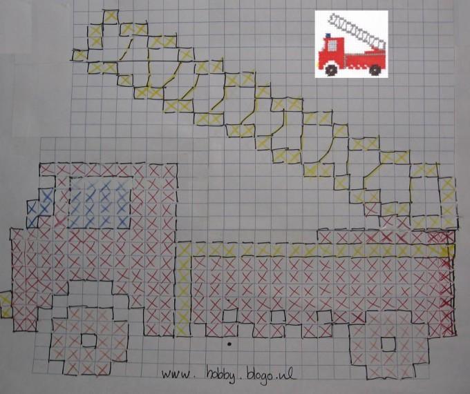 kruissteekpatroon brandweerauto