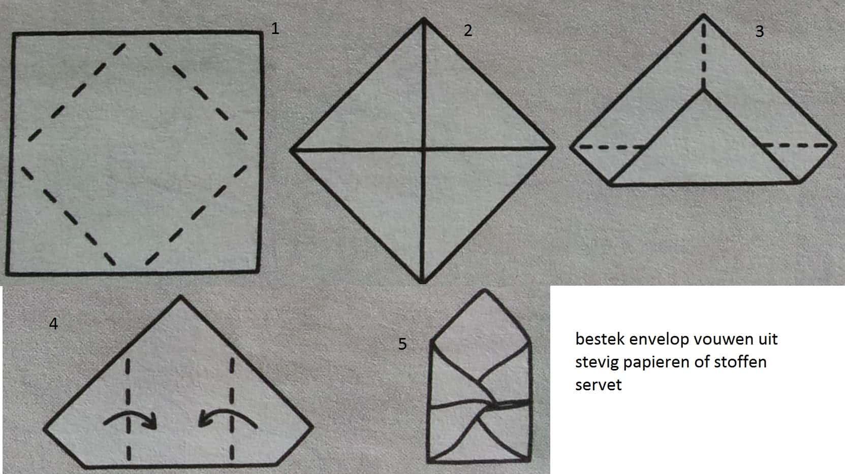 Favoriete Envelop vouwen met servet - Hobby.blogo.nl #IW61