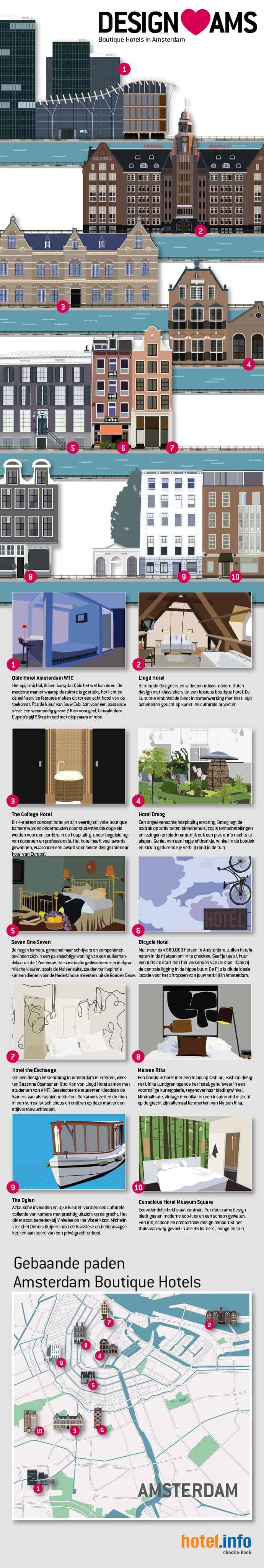 hotels met stijl in Amsterdam