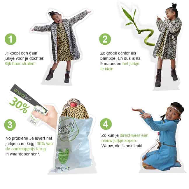 Kinderkleding Betaalbaar.Kinderkleding Betaalbaar En Verantwoord Hobby Blogo Nl