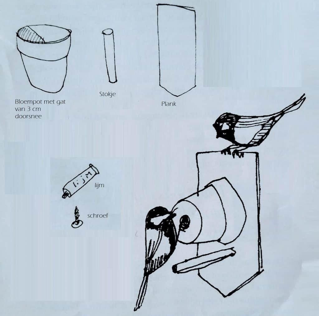 volgelhuisje-maken-met-weinig-materialen