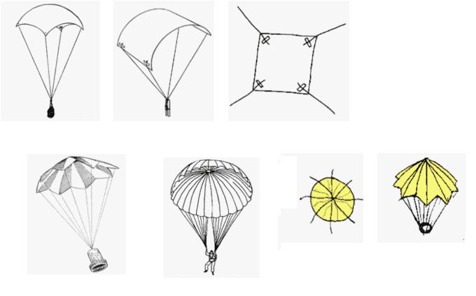 Parachute als sinterklaas surprise knutselen